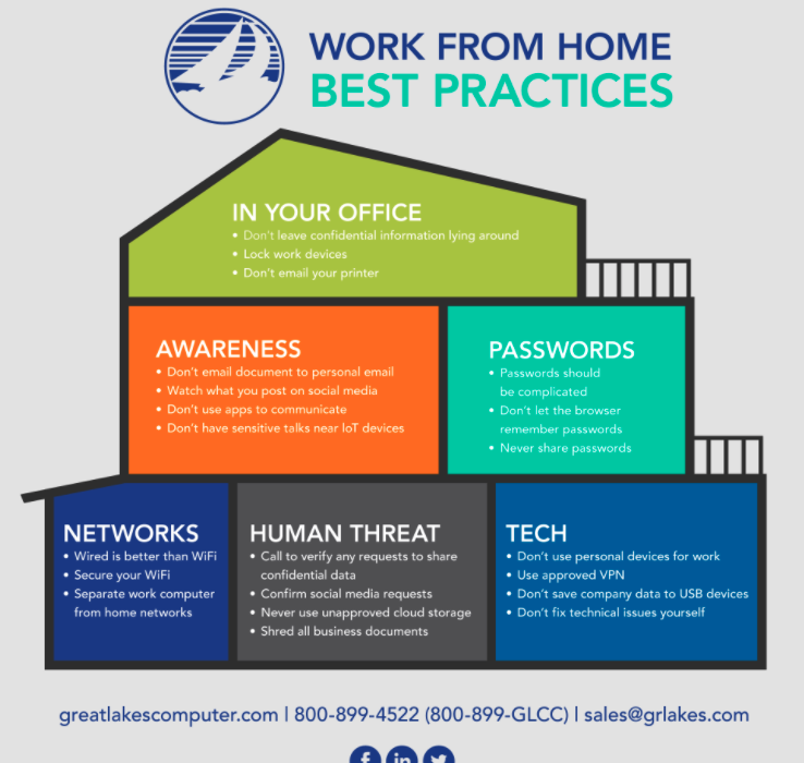 work from home security