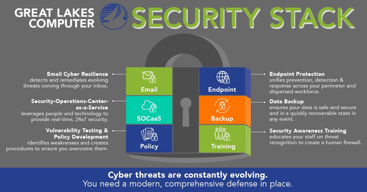business digital security